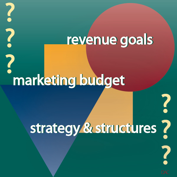 3 plus 3 Key Marketing Questions